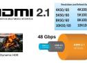 浅谈高清数字接口HDMI